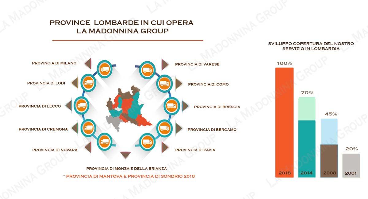Infographic-Sgomberi-Milano-e-provincia